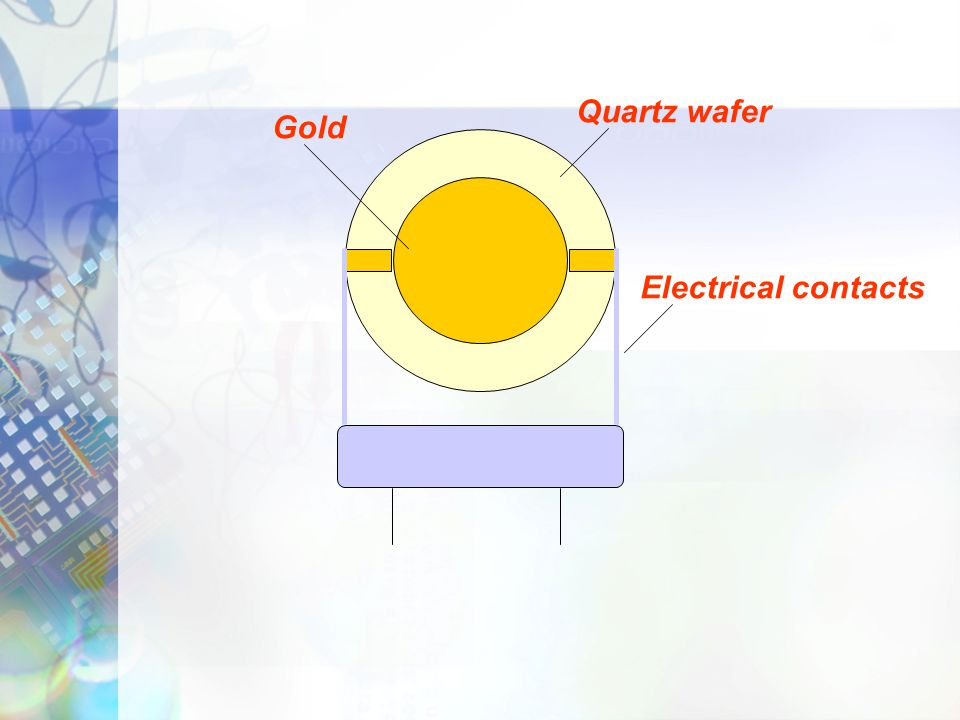 Quartz wafer Gold Electrical contacts