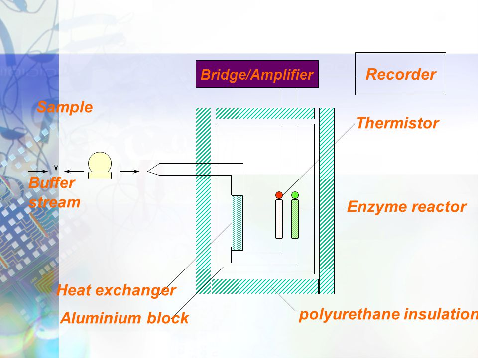 polyurethane insulation Aluminium block