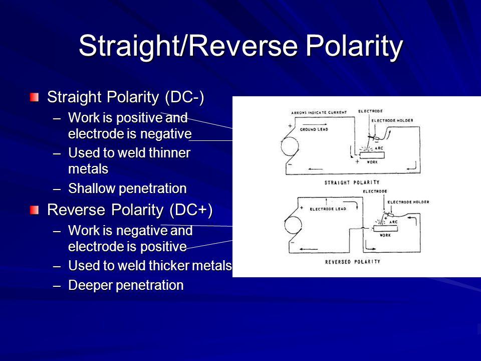 Straight/Reverse Polarity