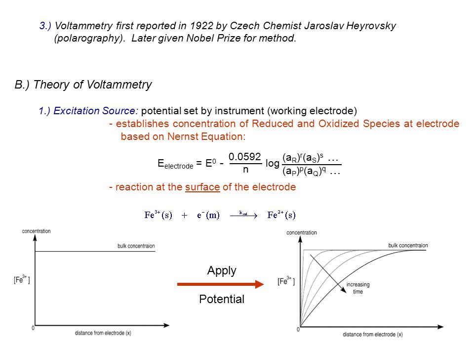 B.) Theory of Voltammetry