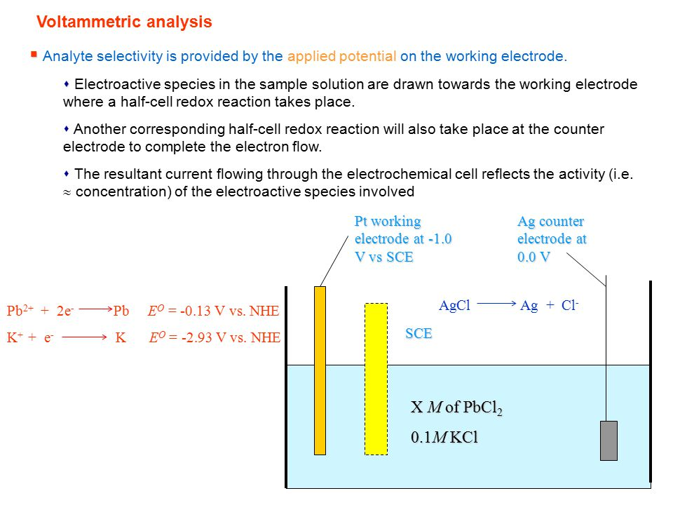 Voltammetric analysis
