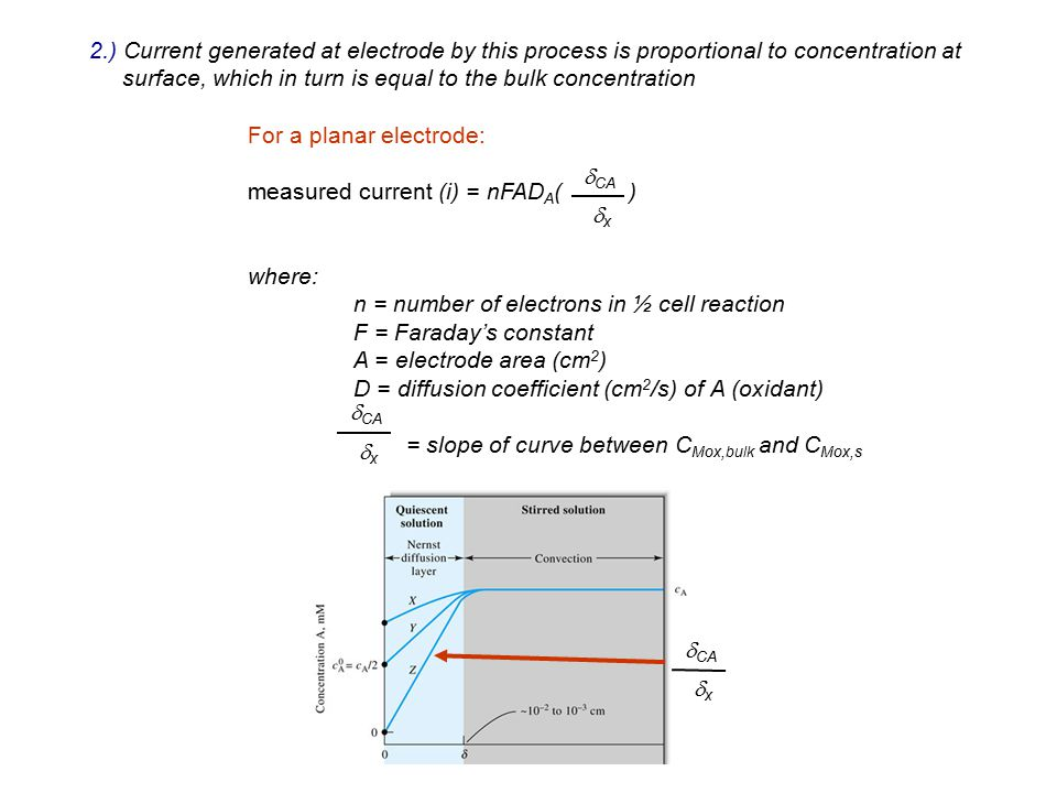 2.) Current generated at electrode by this process is proportional to concentration at