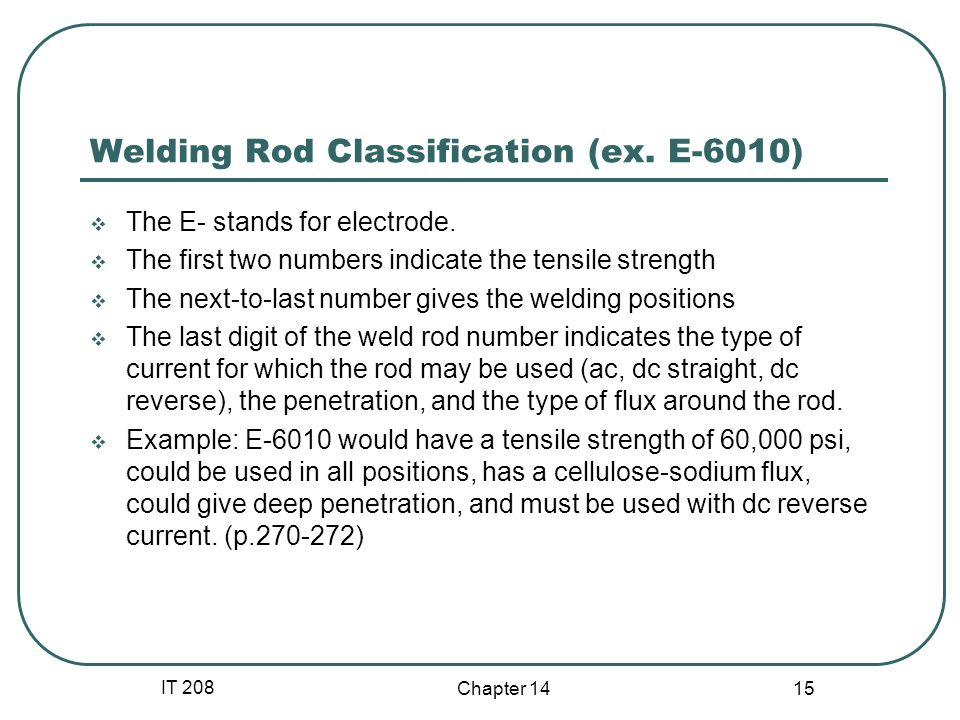 Welding Rod Classification (ex. E-6010)