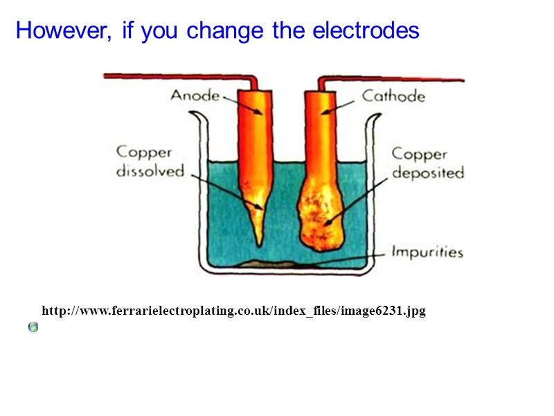 However, if you change the electrodes