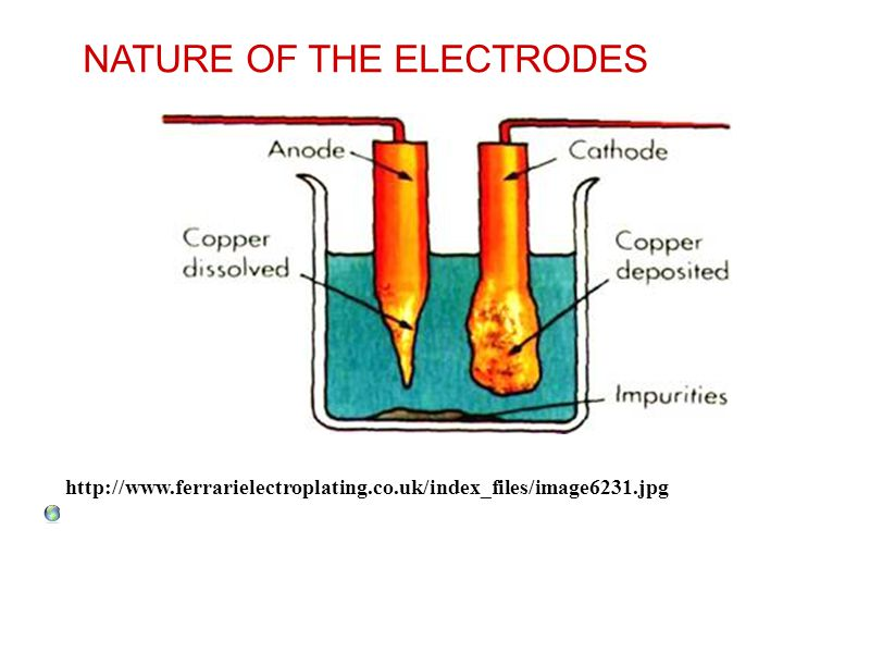 NATURE OF THE ELECTRODES
