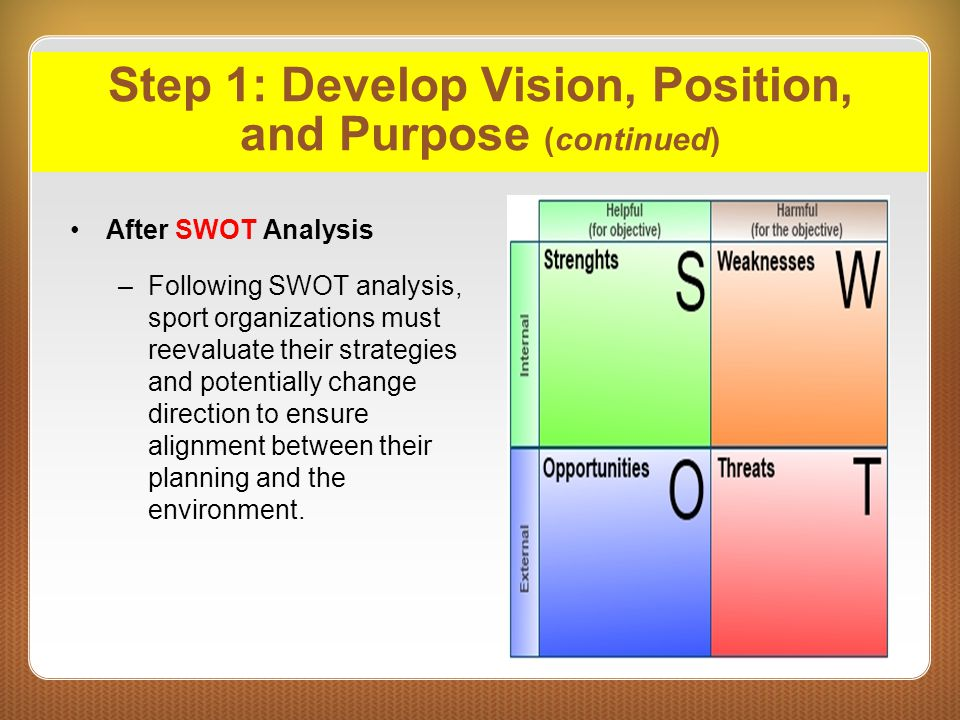 Step 1: Develop Vision, Position, and Purpose (continued)
