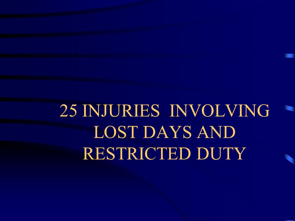 25 INJURIES INVOLVING LOST DAYS AND RESTRICTED DUTY