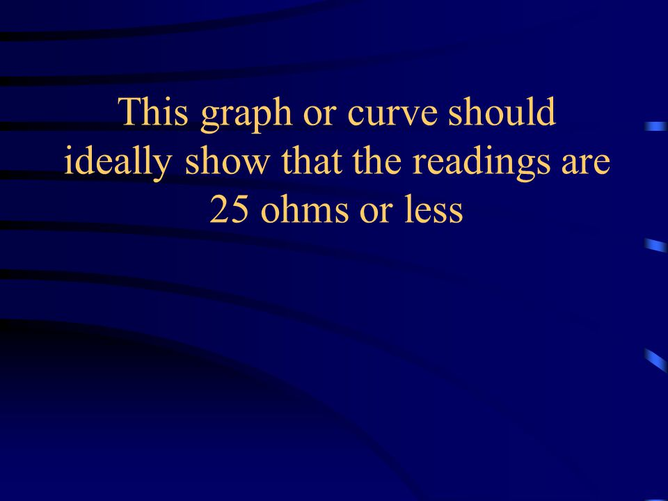 This graph or curve should ideally show that the readings are 25 ohms or less