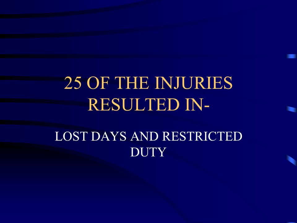 25 OF THE INJURIES RESULTED IN-