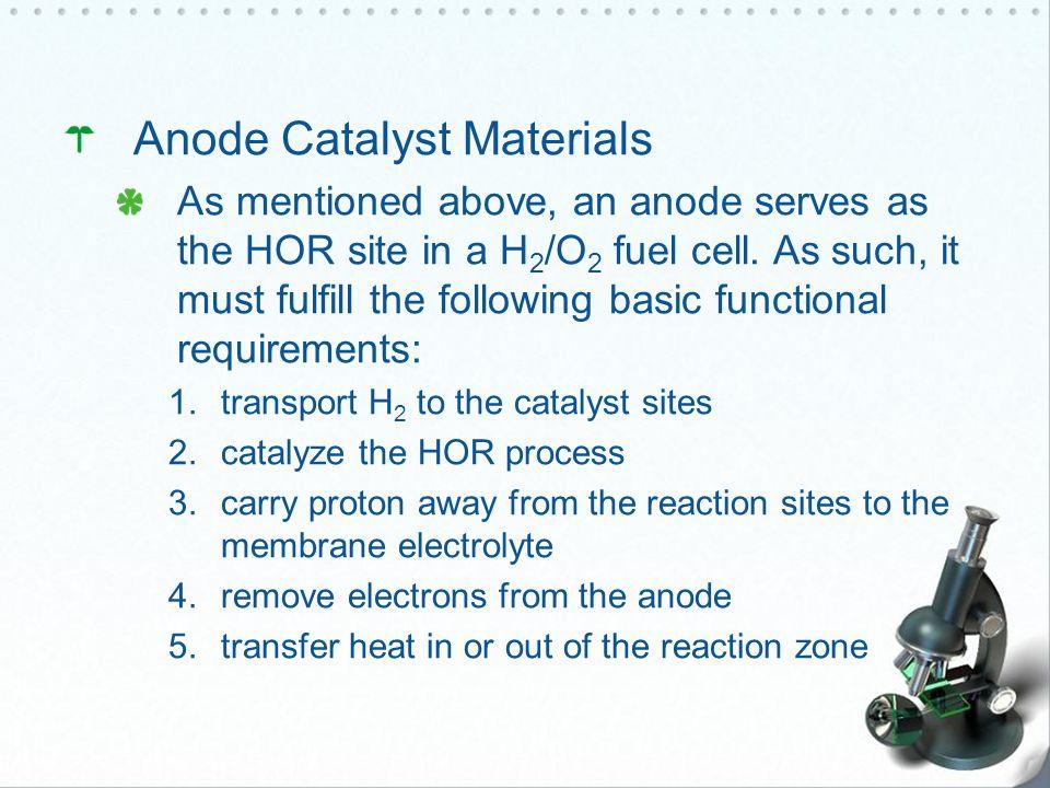 Anode Catalyst Materials