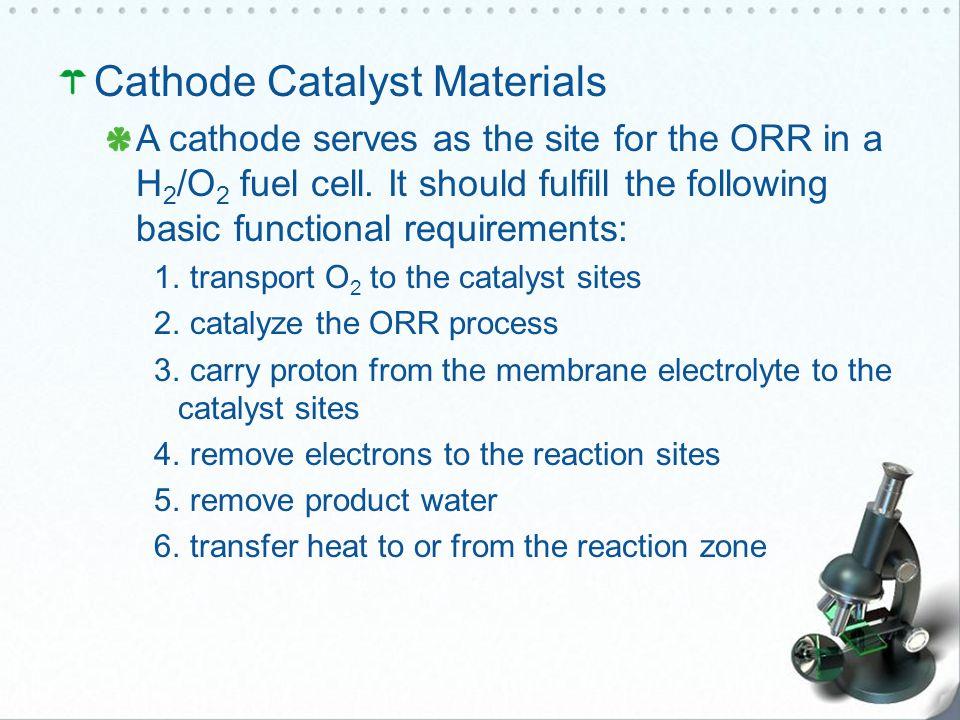 Cathode Catalyst Materials