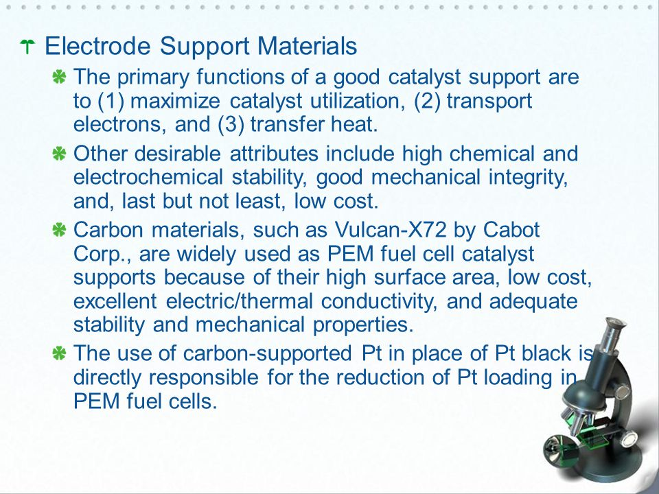 Electrode Support Materials