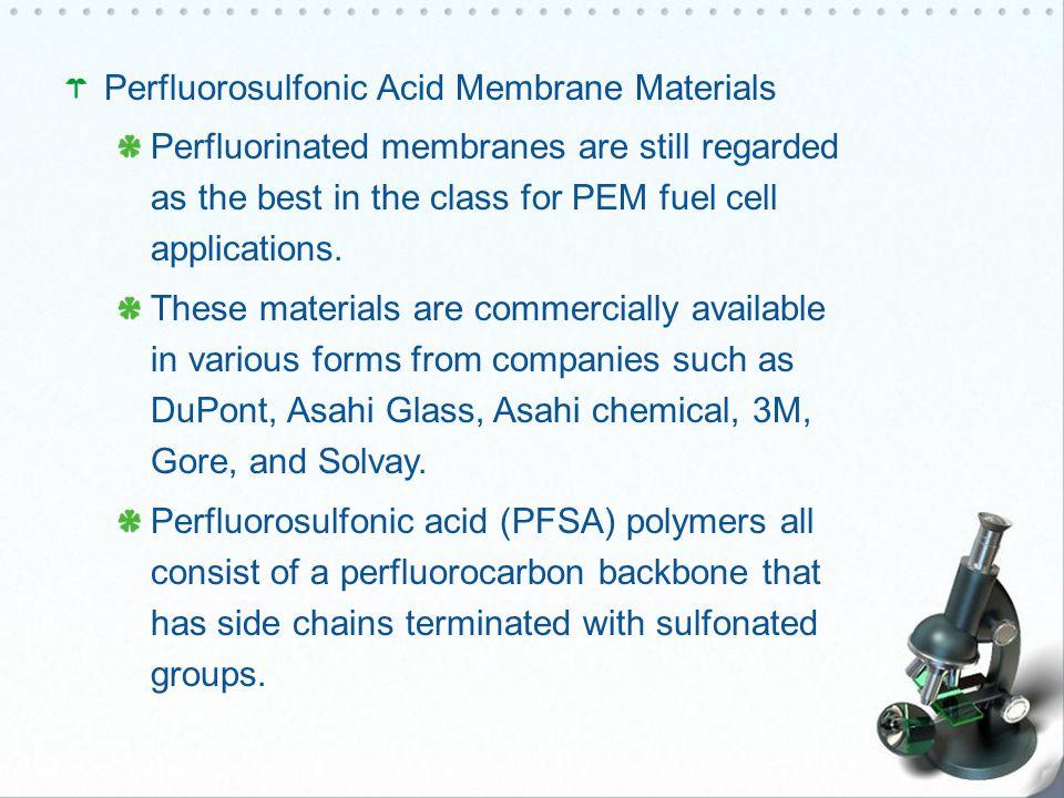 Perfluorosulfonic Acid Membrane Materials