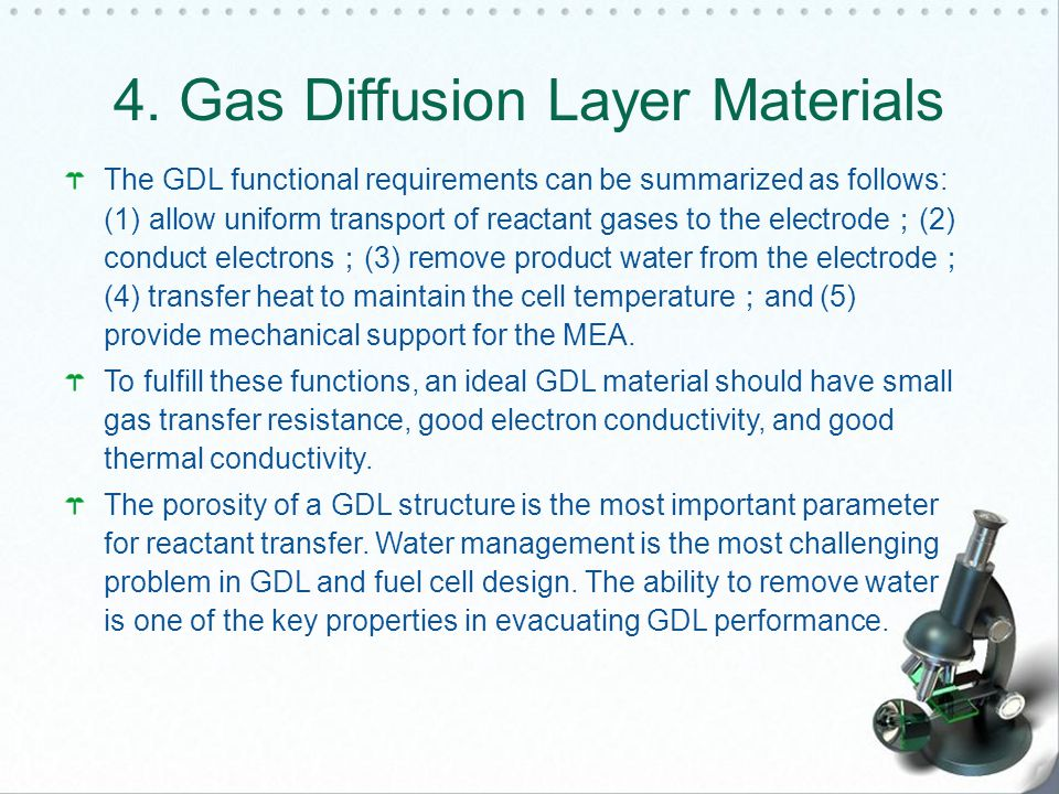 4. Gas Diffusion Layer Materials