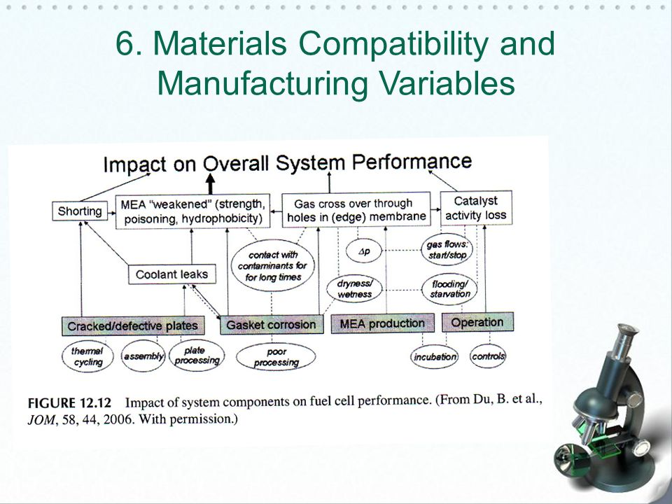 6. Materials Compatibility and Manufacturing Variables