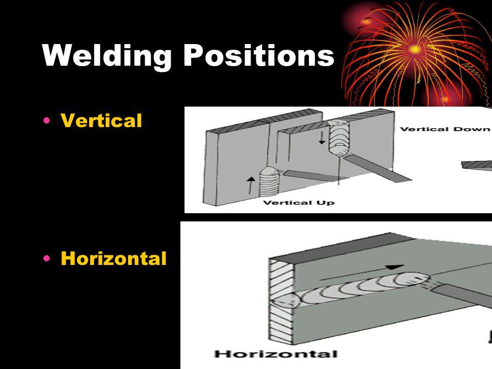 Welding Positions Vertical Horizontal