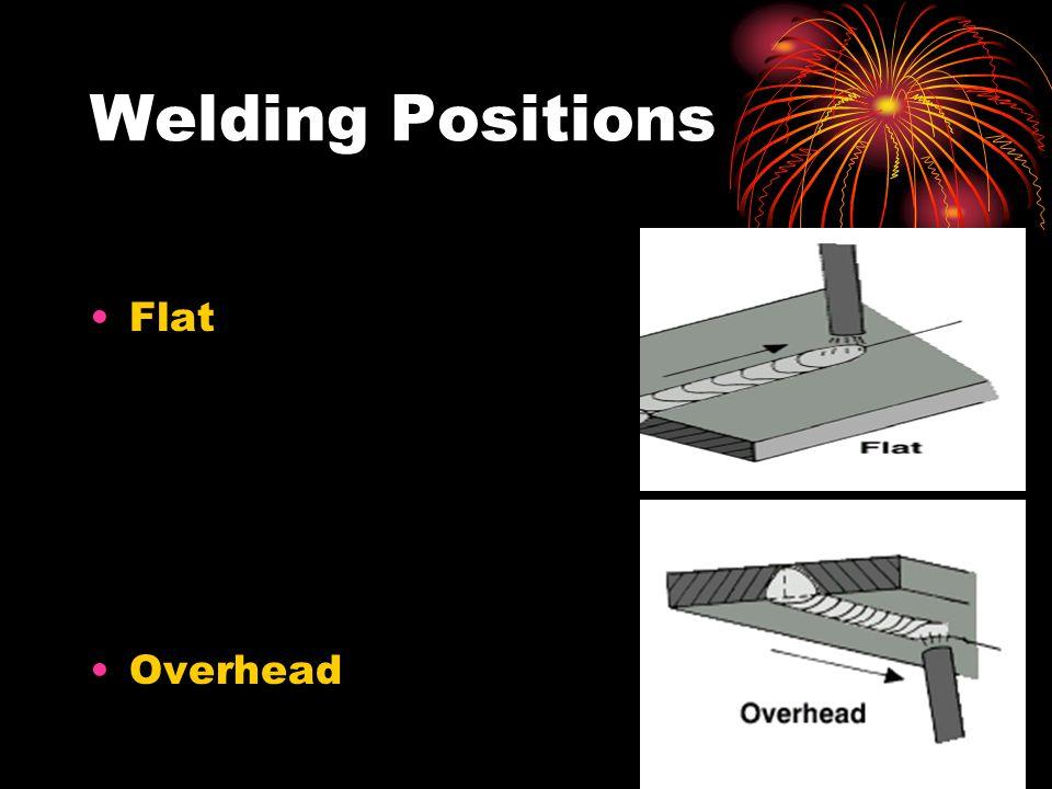 Welding Positions Flat Overhead