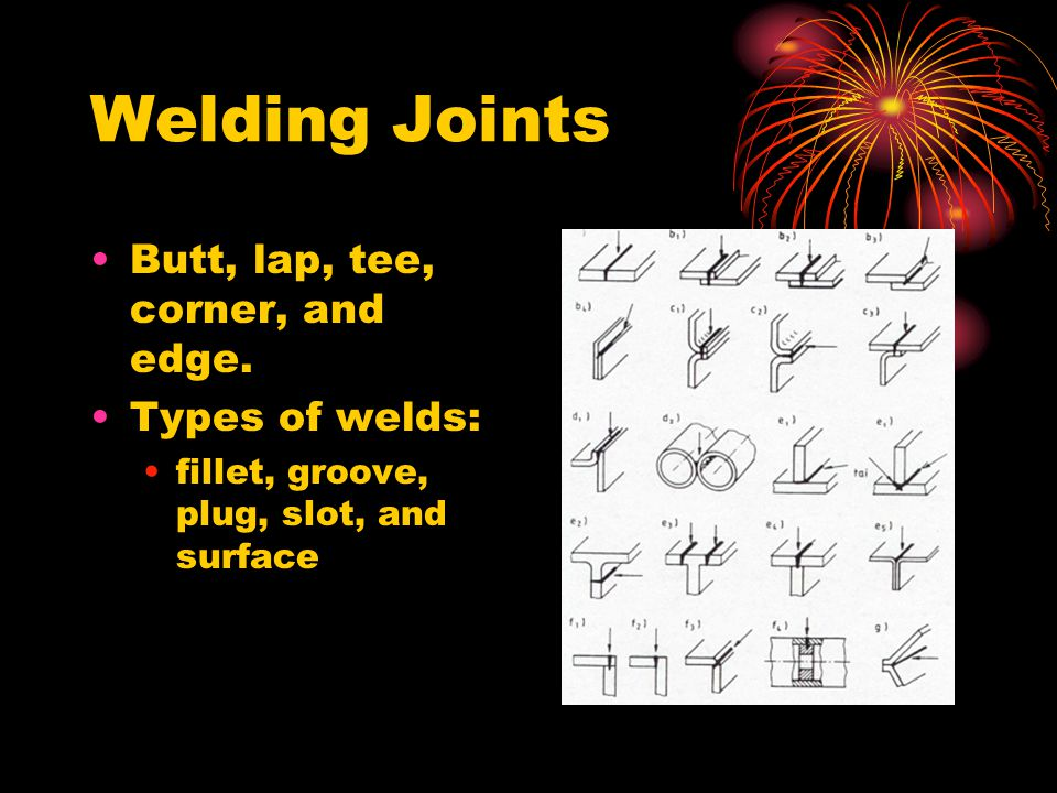 Welding Joints Butt, lap, tee, corner, and edge. Types of welds: