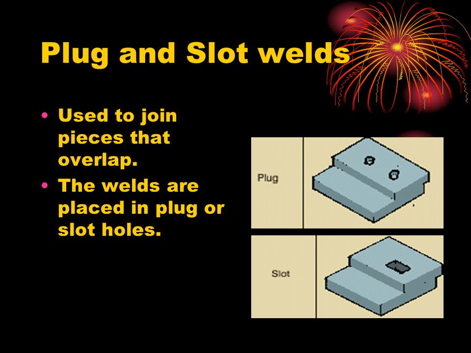 Plug and Slot welds Used to join pieces that overlap.