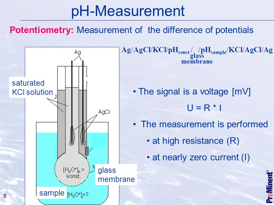 pH-Measurement Potentiometry: Measurement of the difference of potentials. Ag/AgCl/KCl/pHconst / /pHsample/KCl/AgCl/Ag.