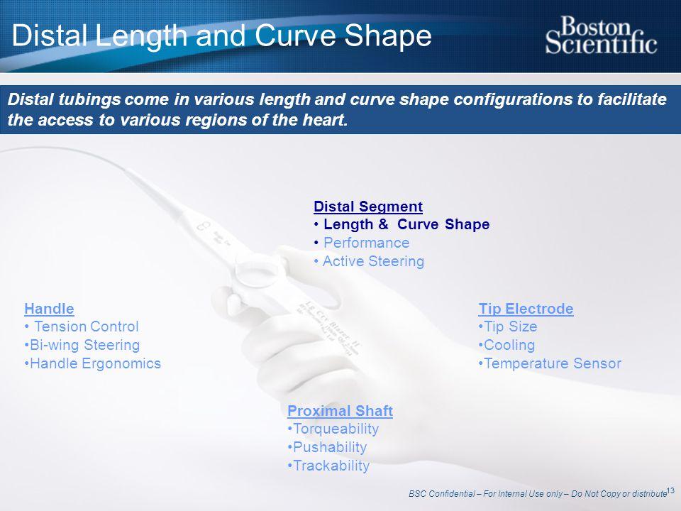Distal Length and Curve Shape