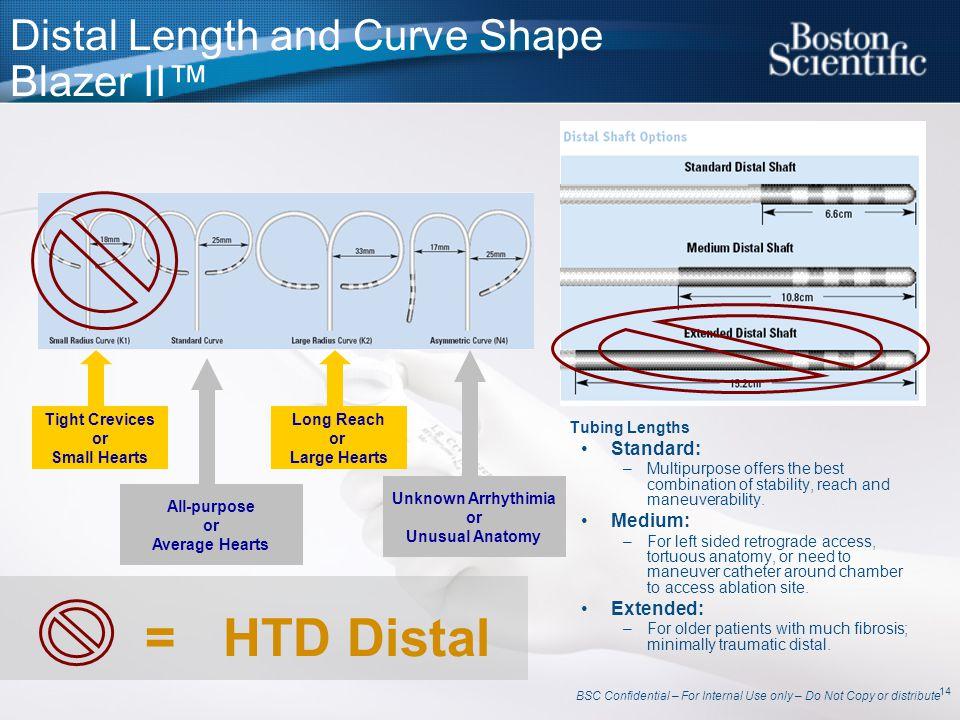 Distal Length and Curve Shape Blazer II™