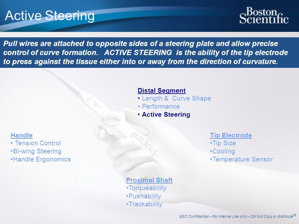 Active Steering