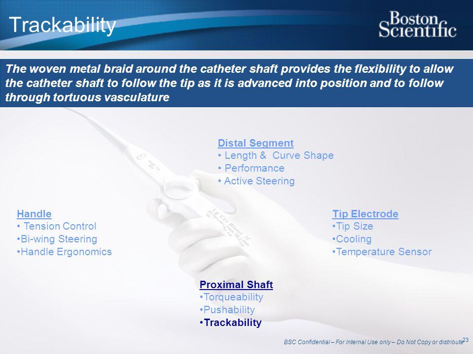 Trackability