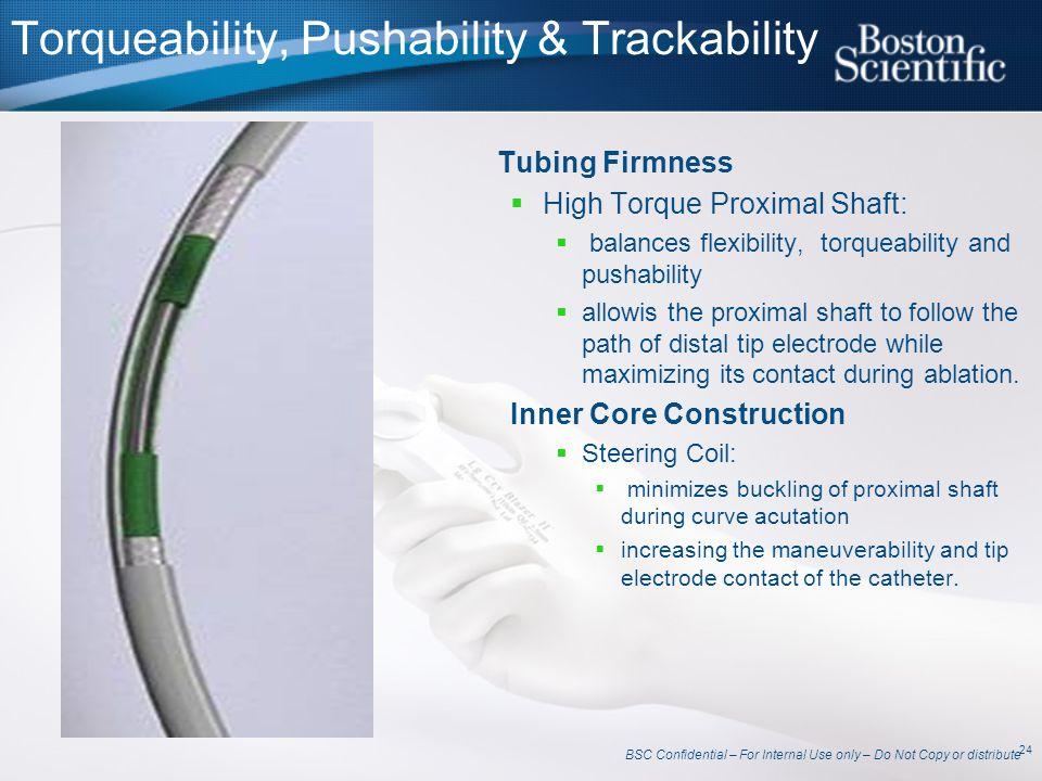 Torqueability, Pushability & Trackability