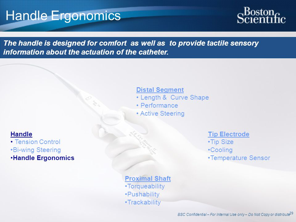 Handle Ergonomics The handle is designed for comfort as well as to provide tactile sensory information about the actuation of the catheter.