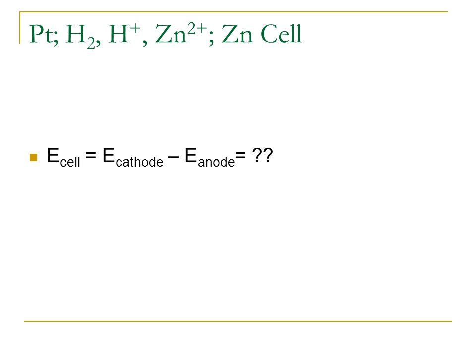 Pt; H2, H+, Zn2+; Zn Cell Ecell = Ecathode – Eanode=