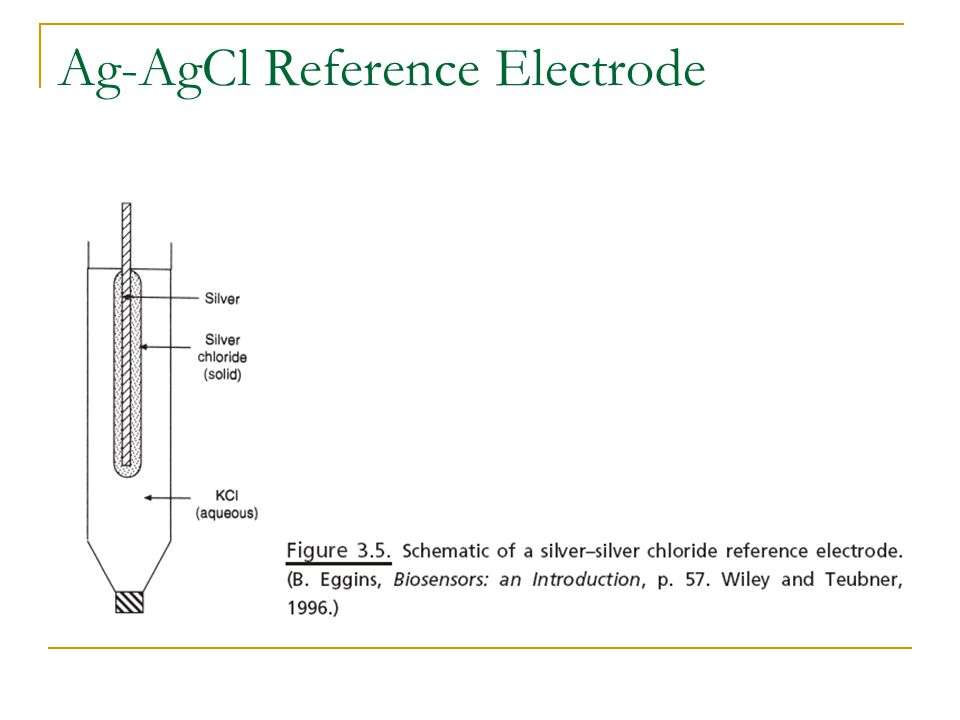 Ag-AgCl Reference Electrode