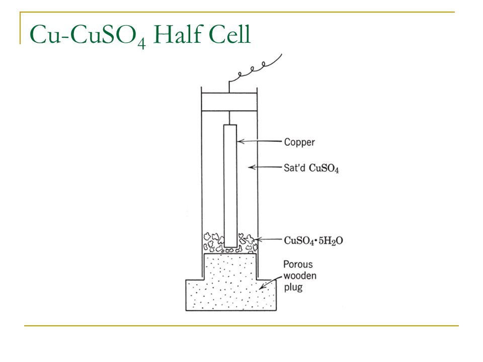 Cu-CuSO4 Half Cell The saturated copper – copper sulfate reference electrode consists of metallic.