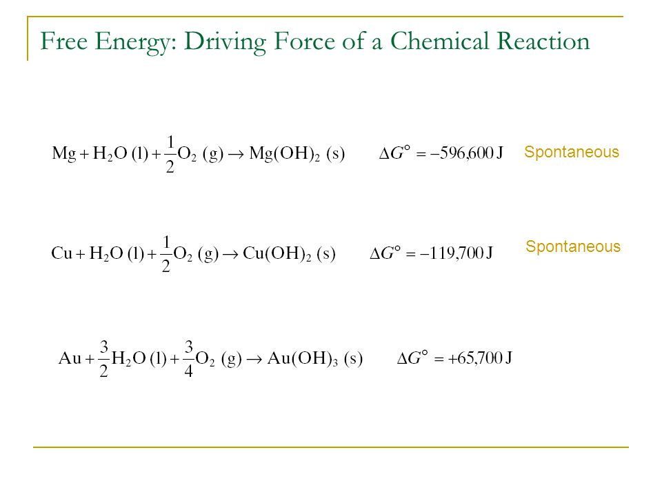 Free Energy: Driving Force of a Chemical Reaction