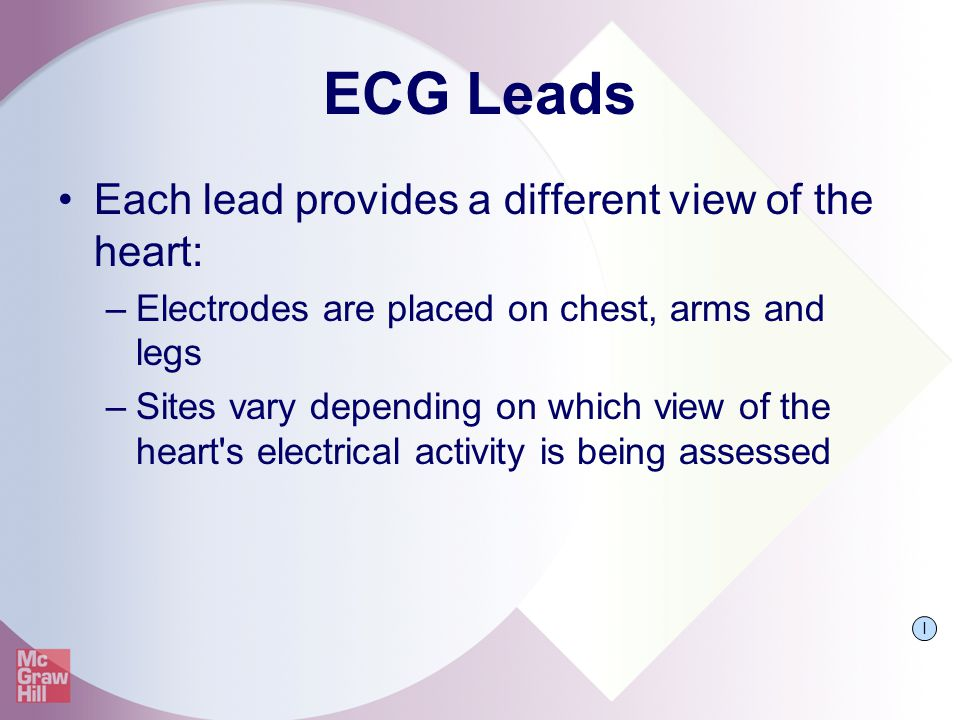 ECG Leads Each lead provides a different view of the heart: