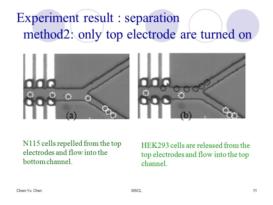 Experiment result : separation method2: only top electrode are turned on
