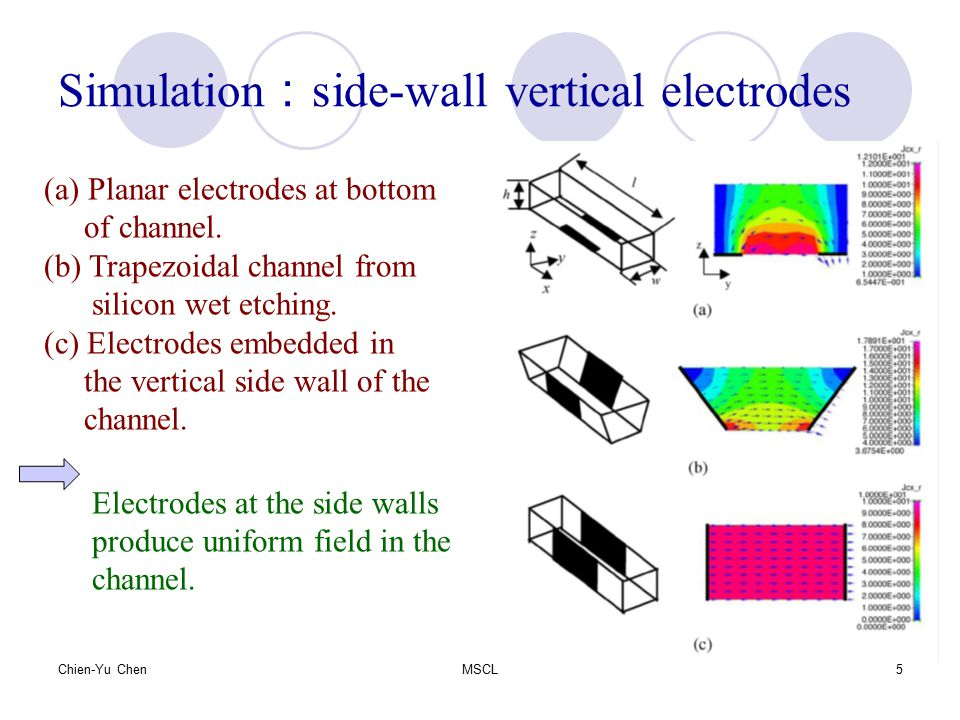 Simulation:side-wall vertical electrodes