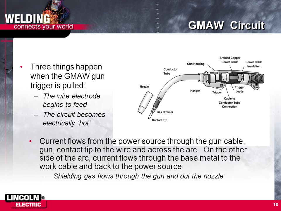 GMAW Circuit Three things happen when the GMAW gun trigger is pulled: