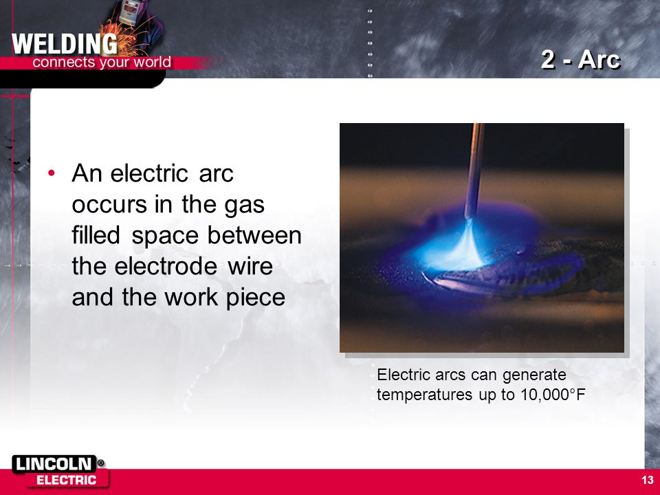 2 - Arc An electric arc occurs in the gas filled space between the electrode wire and the work piece.