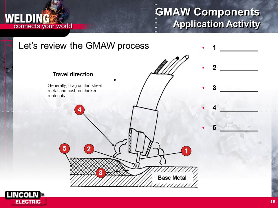 GMAW Components Application Activity