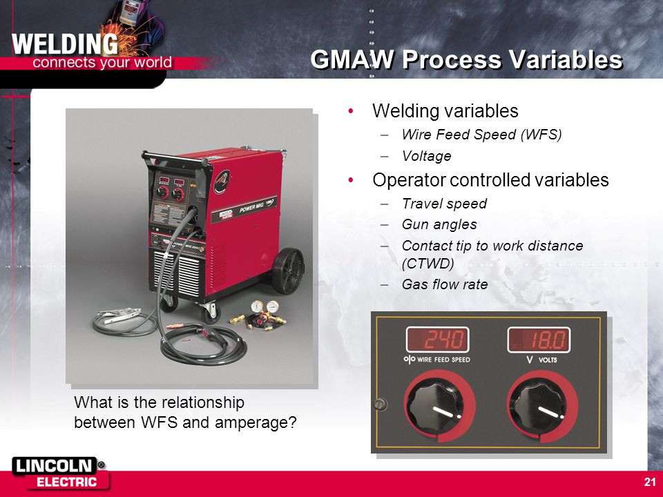 GMAW Process Variables