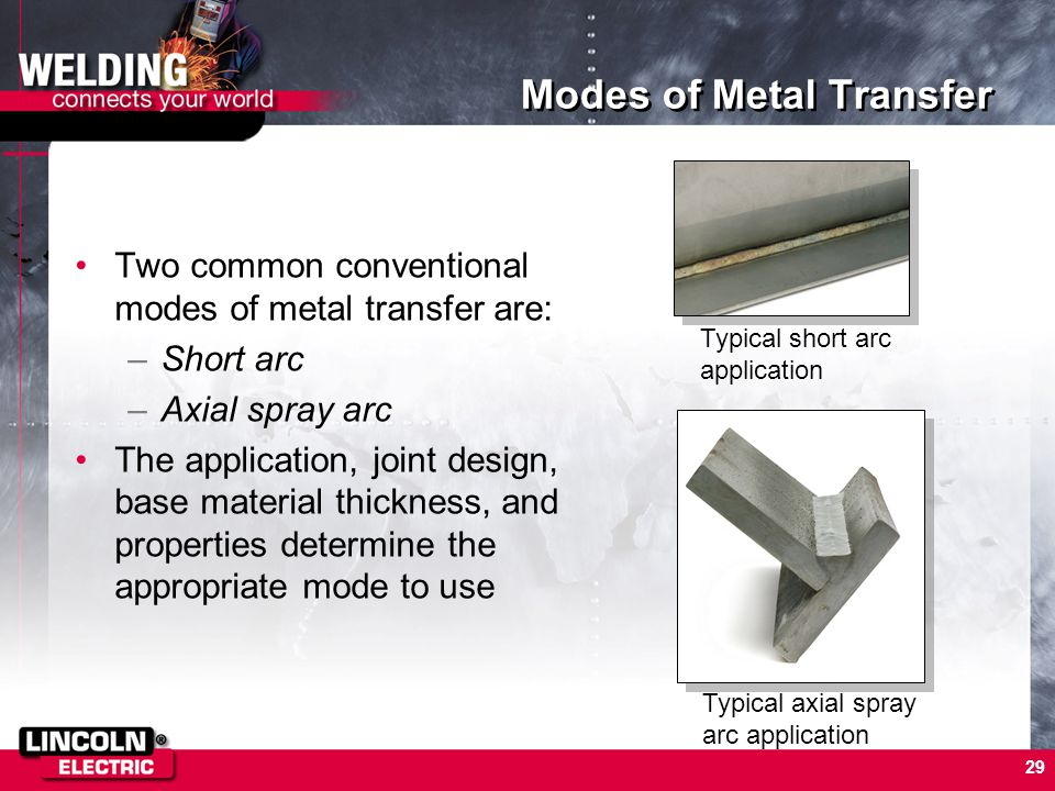 Modes of Metal Transfer