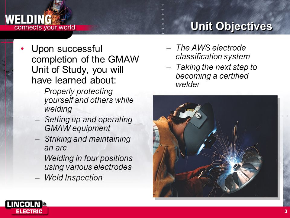 Unit Objectives Upon successful completion of the GMAW Unit of Study, you will have learned about: