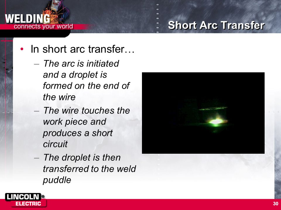 Short Arc Transfer In short arc transfer…
