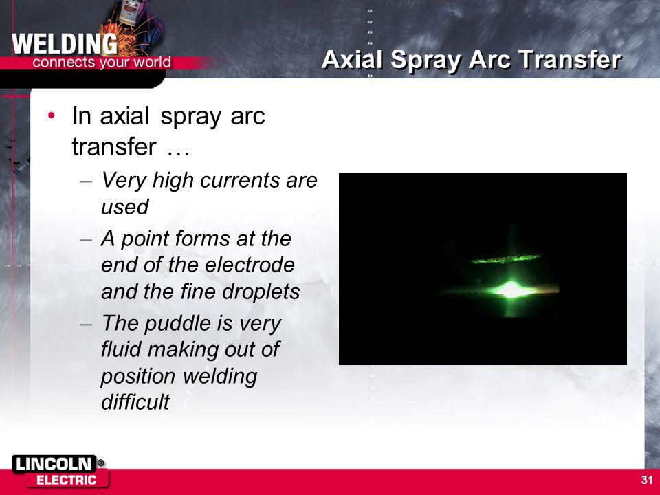 Axial Spray Arc Transfer