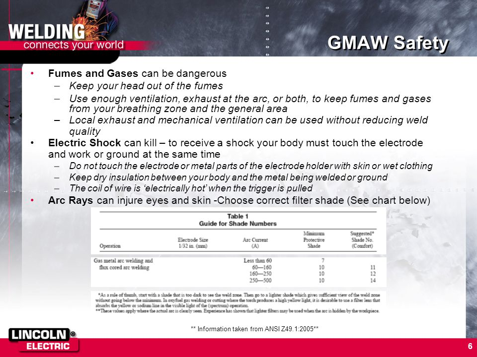 GMAW Safety Fumes and Gases can be dangerous