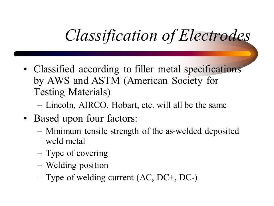 Classification of Electrodes