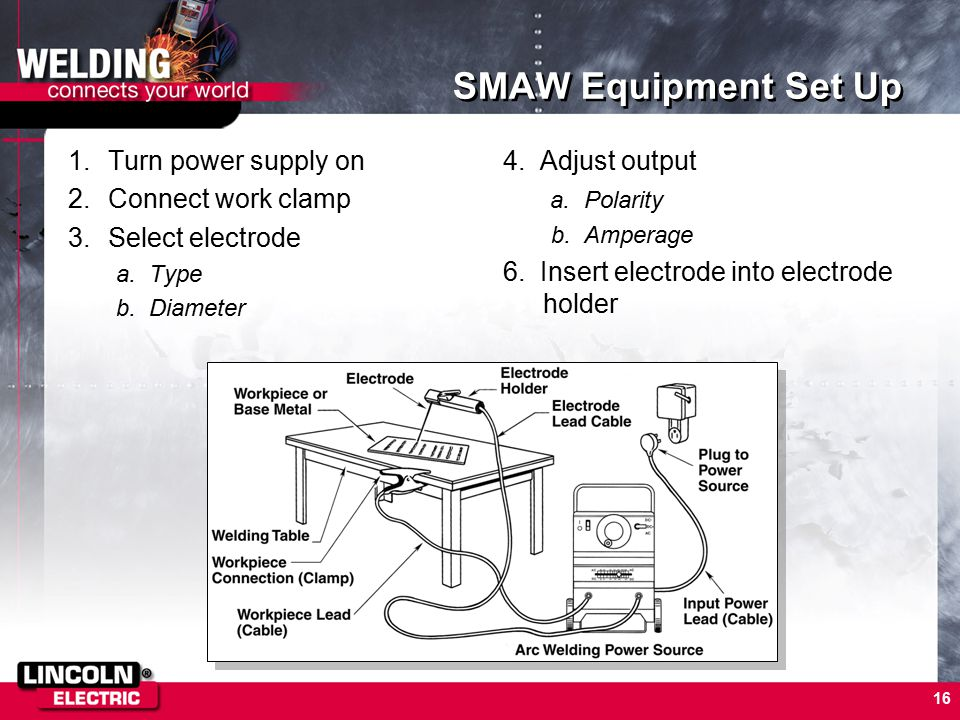 SMAW Equipment Set Up Turn power supply on Connect work clamp