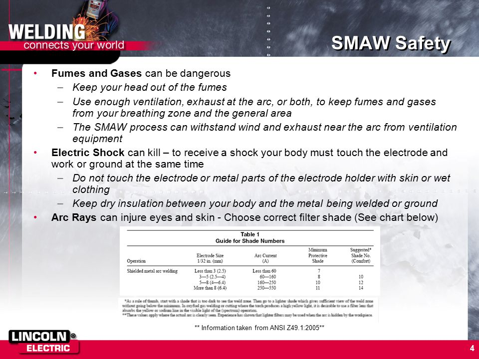 SMAW Safety Fumes and Gases can be dangerous