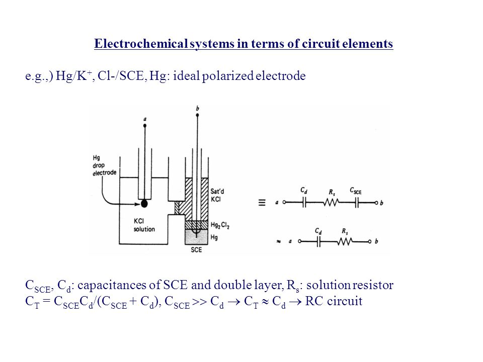 Electrochemical systems in terms of circuit elements